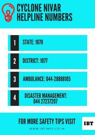 Emergency helpline : Cyclone NIVAR